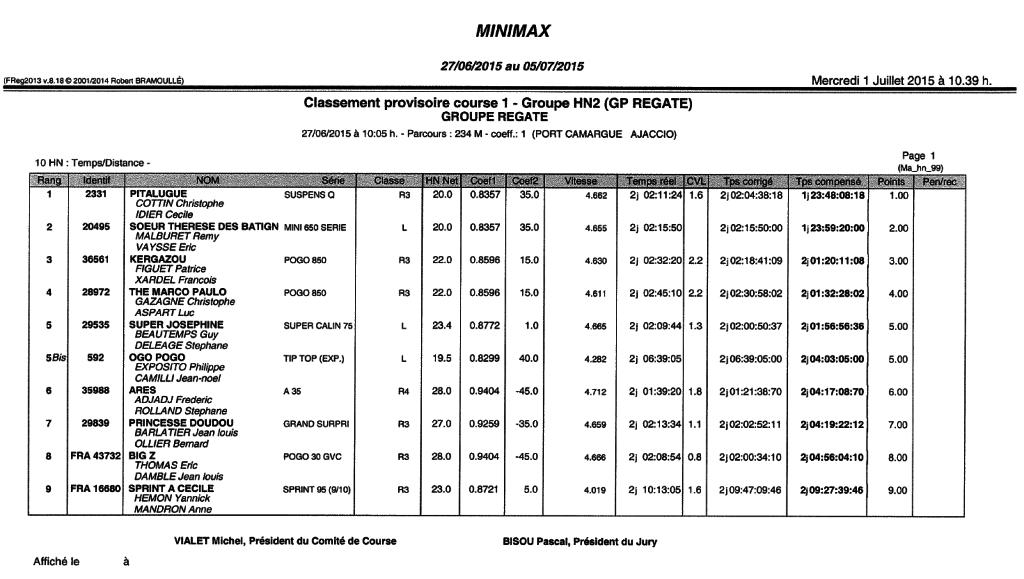 minimax-1-hn2