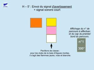 procedures-depart-11