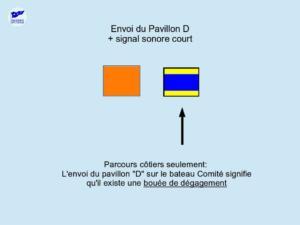 procedures-depart-22