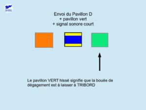 procedures-depart-23