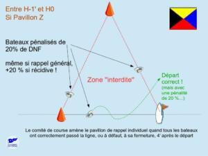 procedures-depart-28