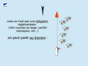 procedures-depart-3