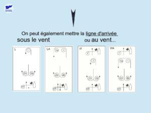 procedures-depart-6